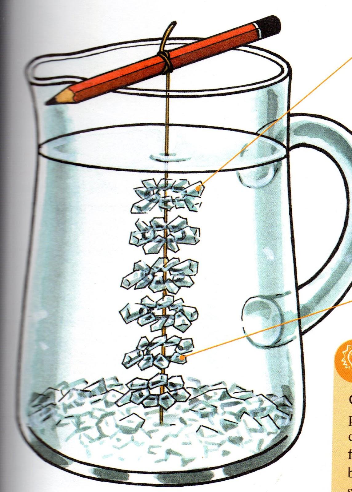 Experimento cristales de hielo