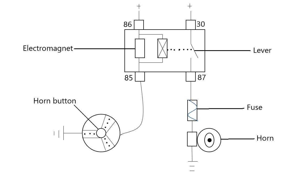 Schematic of a car horn circuit including relay switch