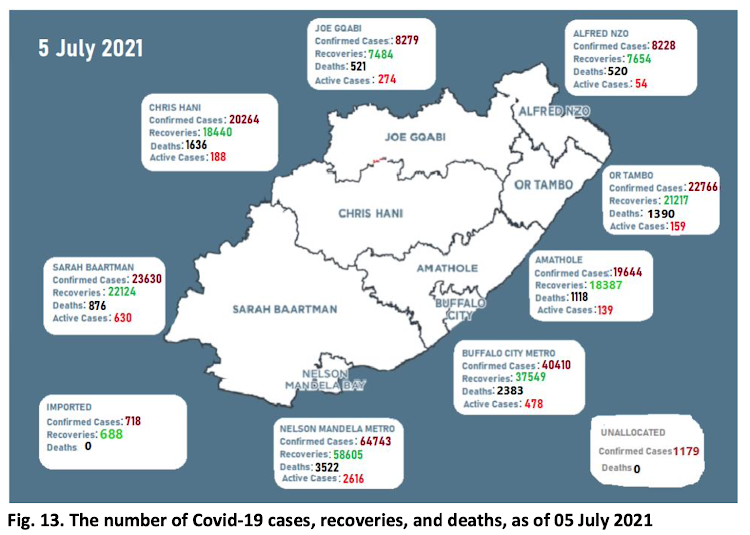 The number of Covid-19 cases, recoveries and deaths
