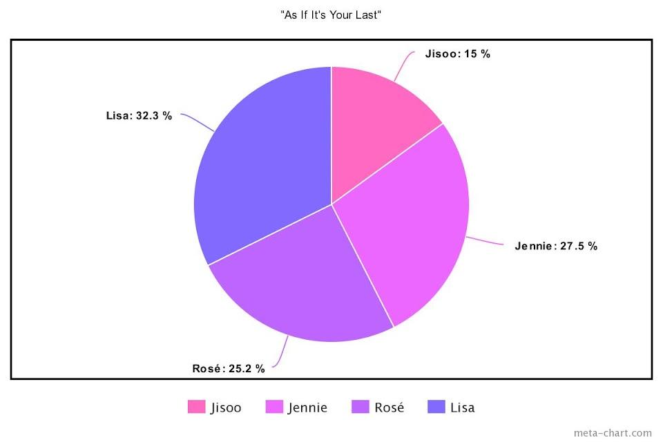 meta-chart - 2021-02-16T210032.977
