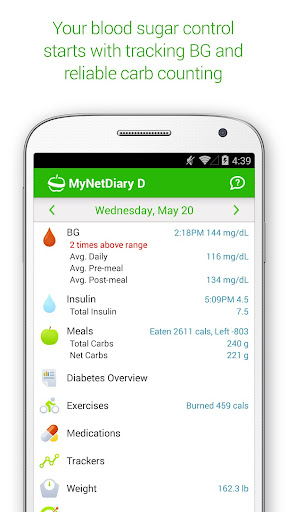 Diabetes Diet Tracker