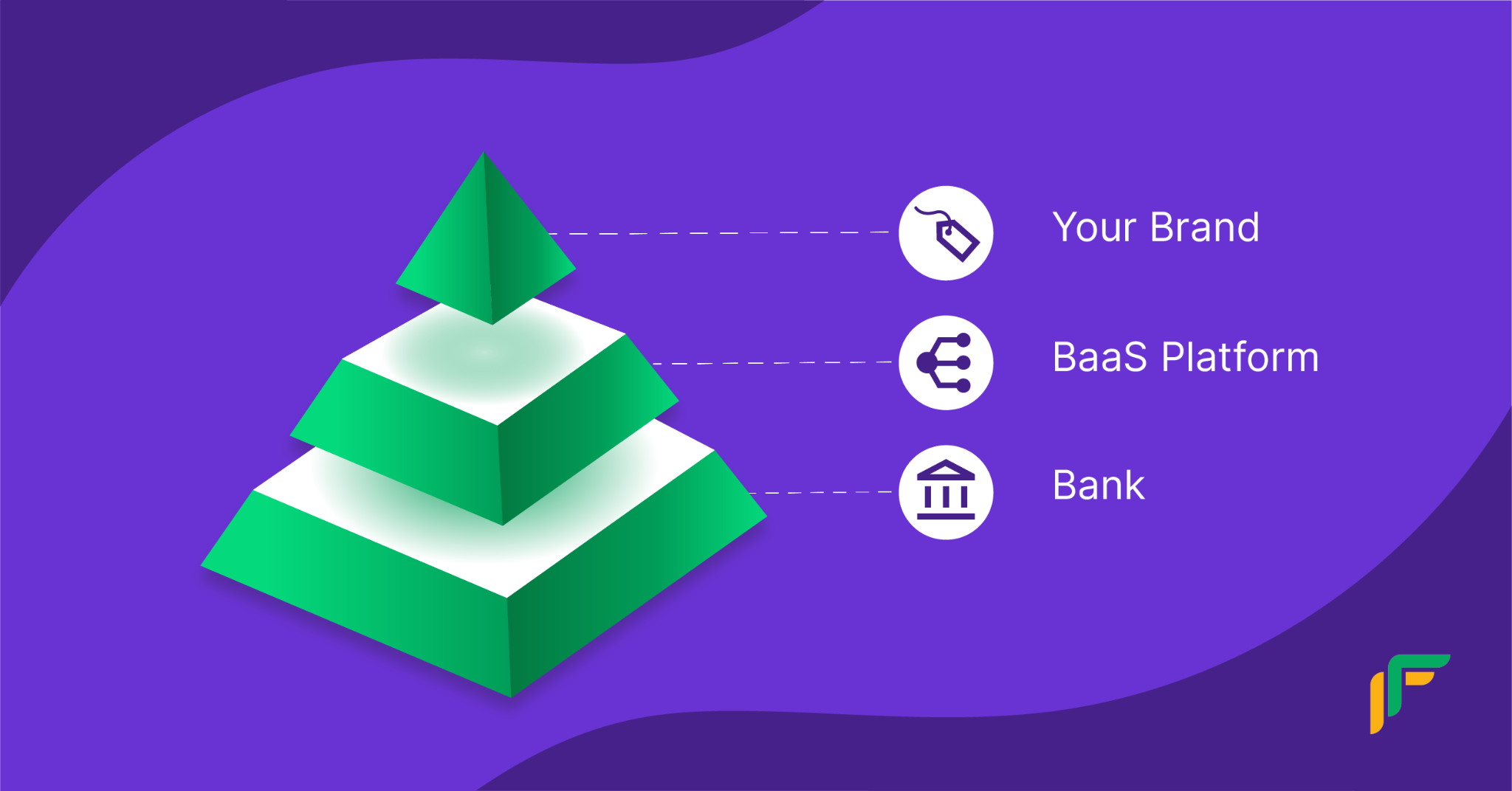 banking as a service illustration