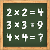 Multiplication Tables Learn