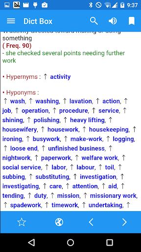 【免費書籍App】Dictionary Box / Dict Box-APP點子