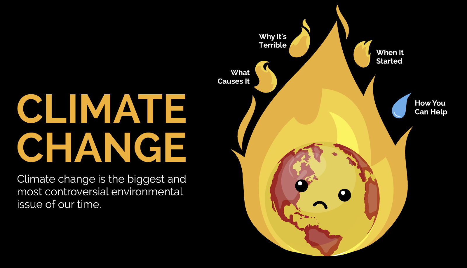 Use this Prezi presentation for school projects where you need to cover a big subject like climate change.
