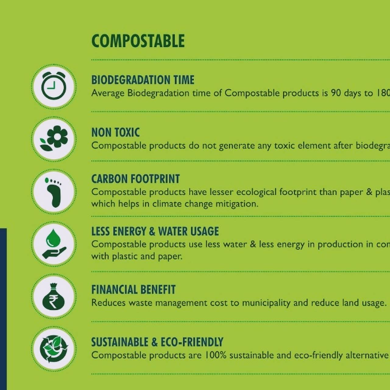 100% Compostable Bags - Bpackindia Corporate Office in Pune
