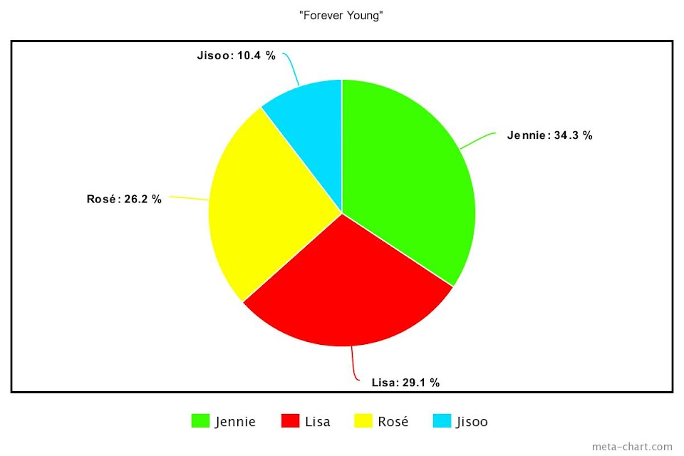 meta-chart (54)