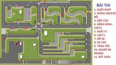 Hướng dẫn chi tiết các bài thi sa hinh B2, bằng b1 bằng lái xe ô tô