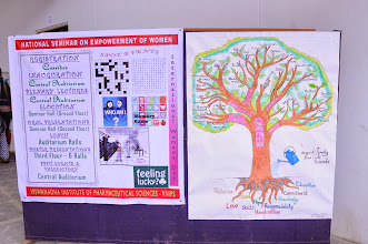 Photo: Programme Sheet and Career Tree