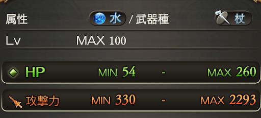 適正Rank