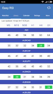 Easy RSI - Momentum Oscillator for Forex - náhled