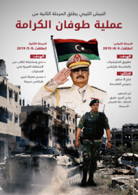 """""""The Libyan Army launches the second phase of Operation Flood of Dignity"""" reads this image tweeted by @binlibyaa, and retweeted by many accounts in the data in 2019."""