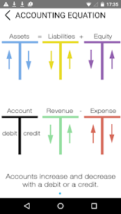 Debit and Credit – Accounting 2