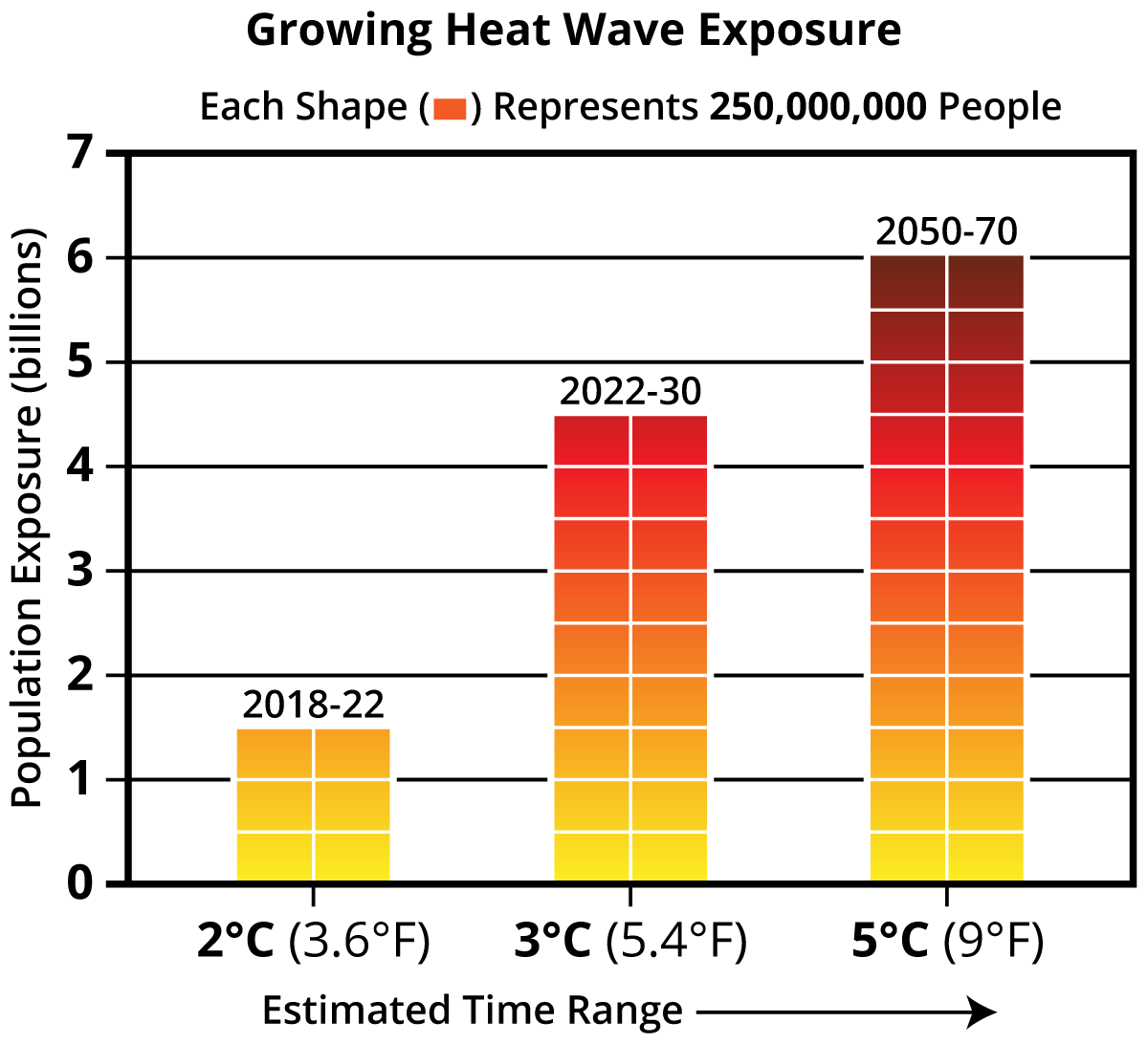 Growing_Heat_Wave_Exposure.png