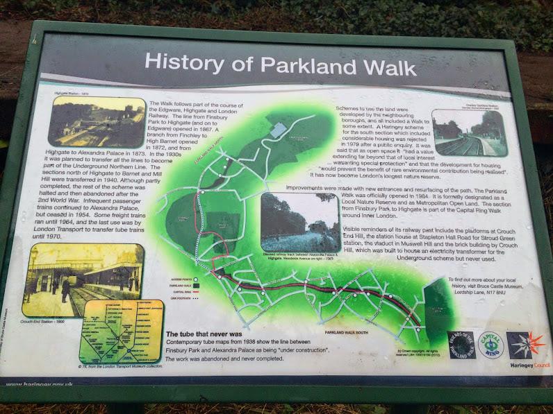 History of parkland walk