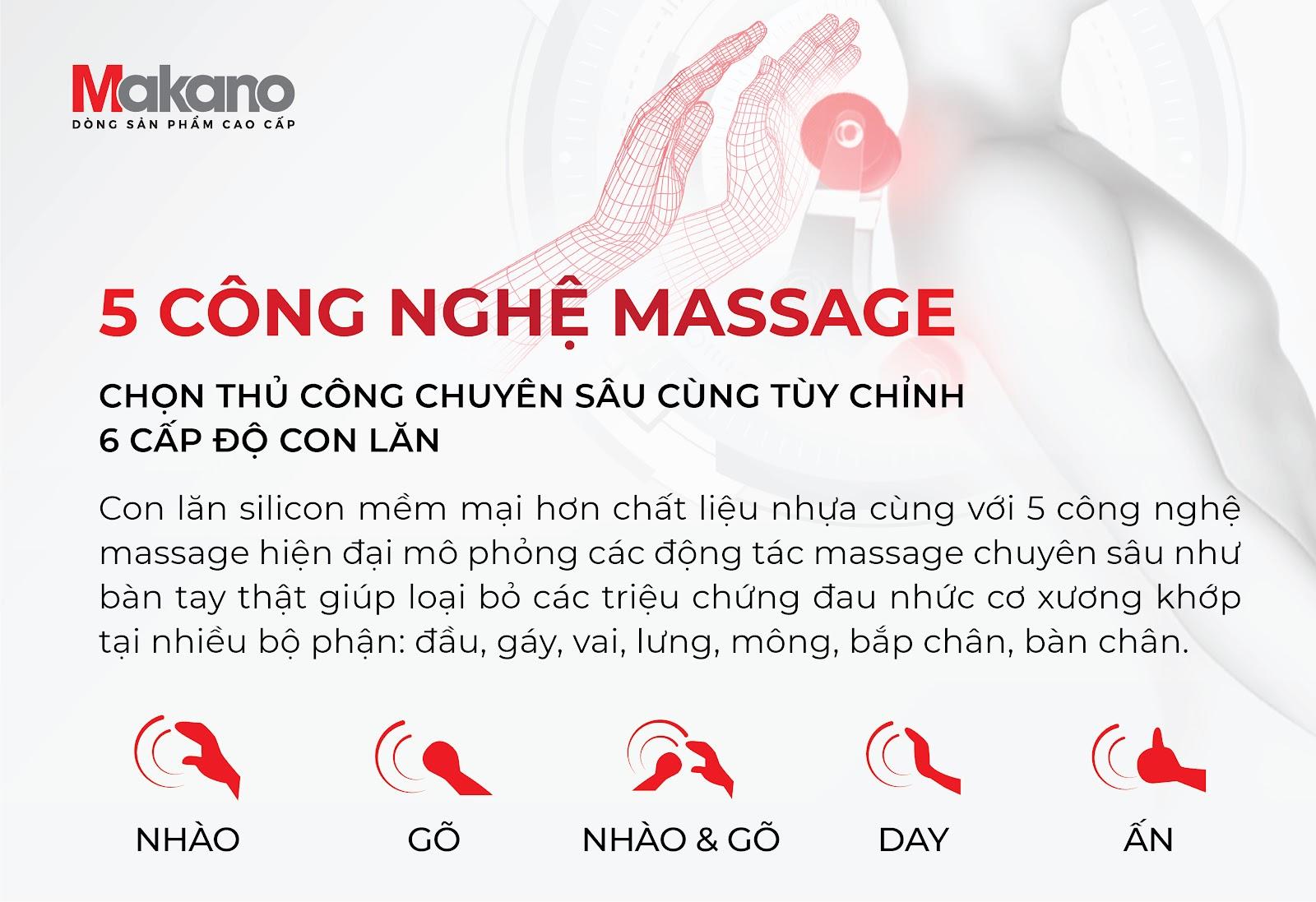 5 công nghệ massage chọn chủ công chuyên sâu với 6 cấp độ con lăn