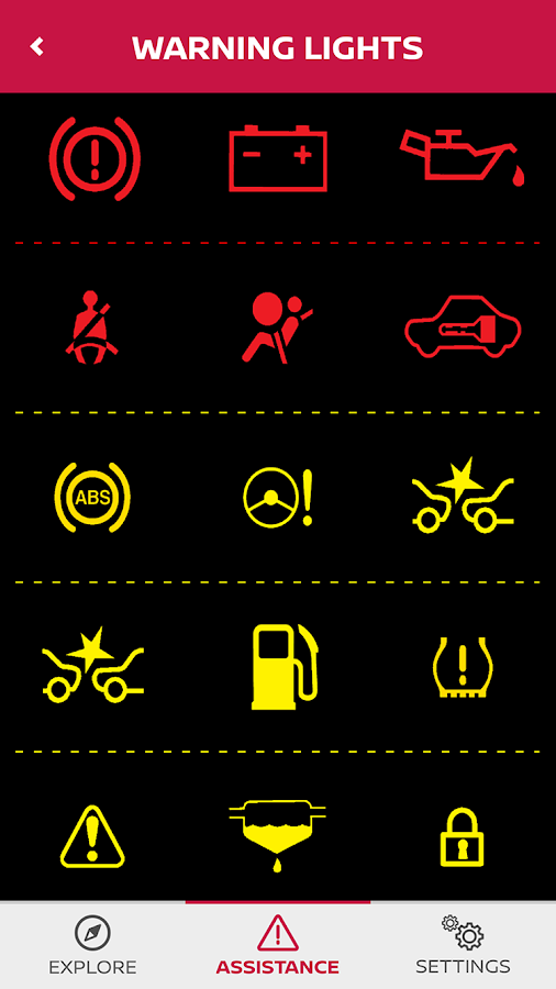 Nissan Driver S Guide Android Apps On Google Play