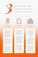 Agent Habits - Infographic item