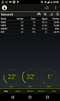 Screenshot of 2G 3G 4G LTE Network Monitor