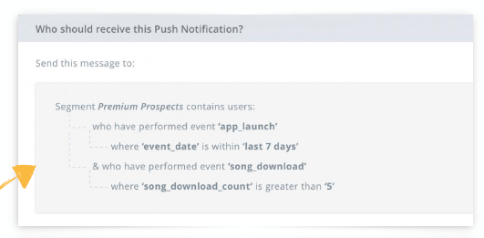 Have/have not done a custom event. Source: WebEngage