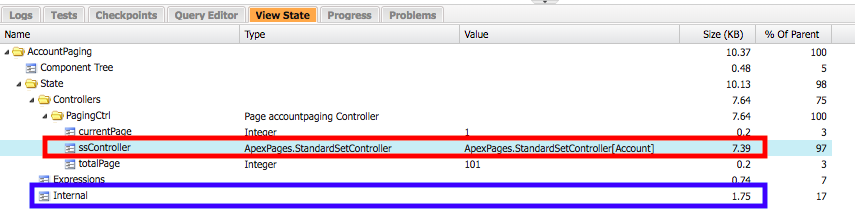 StandardSetControllerのビューステート(ページサイズ10)