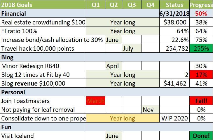 June goal sheet
