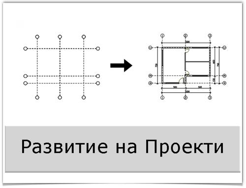 Развитие на Проекти
