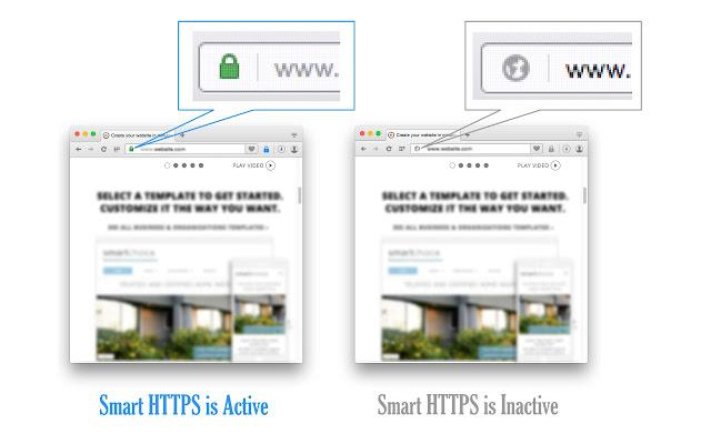 Smart HTTPS