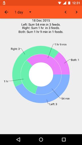 玩免費遊戲APP|下載FeedTimer – Baby feeding diary app不用錢|硬是要APP