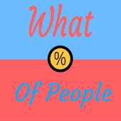 What % of people