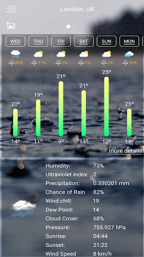 Accurate Weather Forecast: Check Temperature 2020 1.22.12 screenshots 4