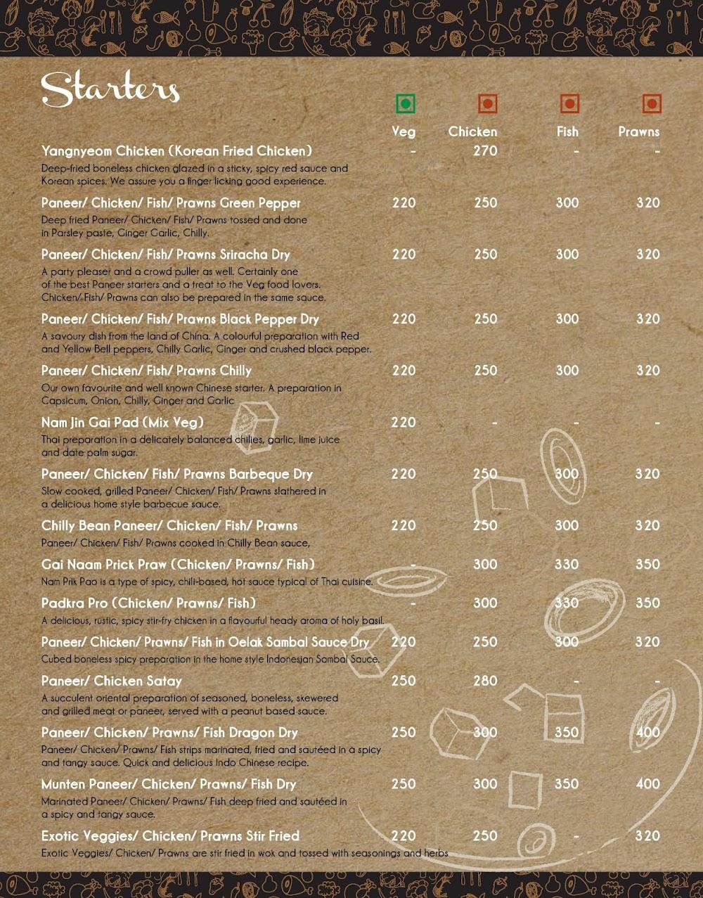 Spork menu 6