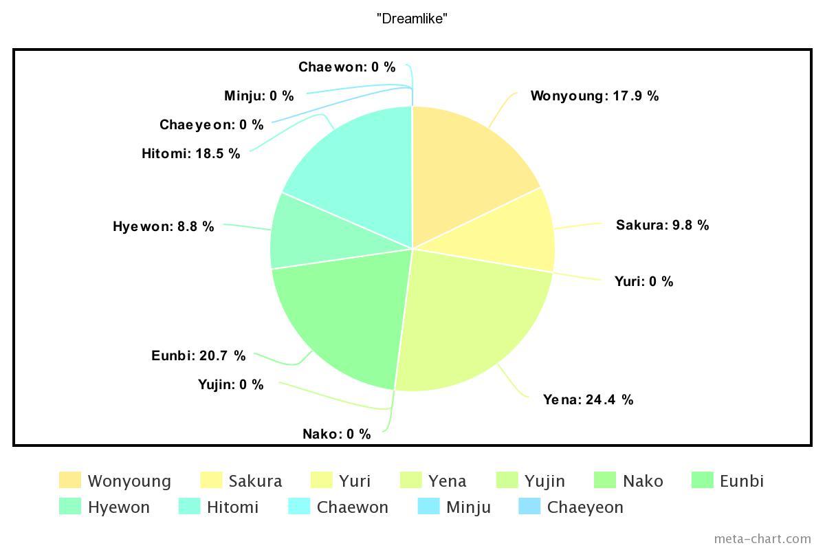 meta-chart - 2021-01-23T170159.757