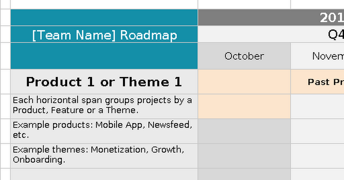 IPM Product Roadmap Template Google Sheets - Google sheets roadmap template