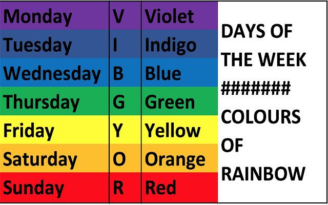 Vibgyor Calendar