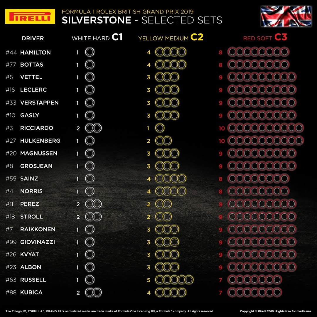 F1第10戦イギリスGPタイヤ