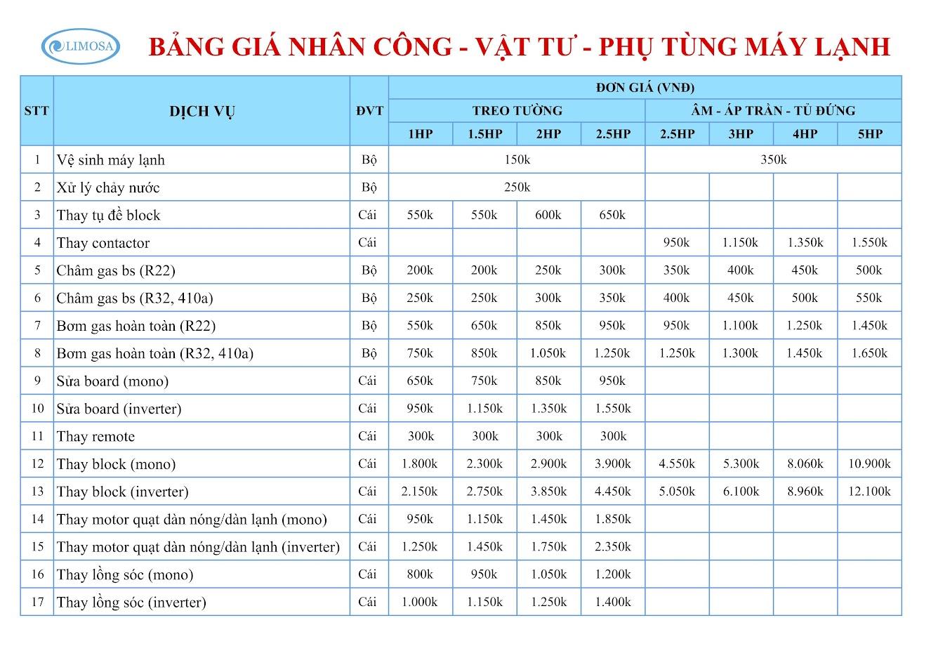 Bảng giá sửa máy lạnh quận Bình Tân
