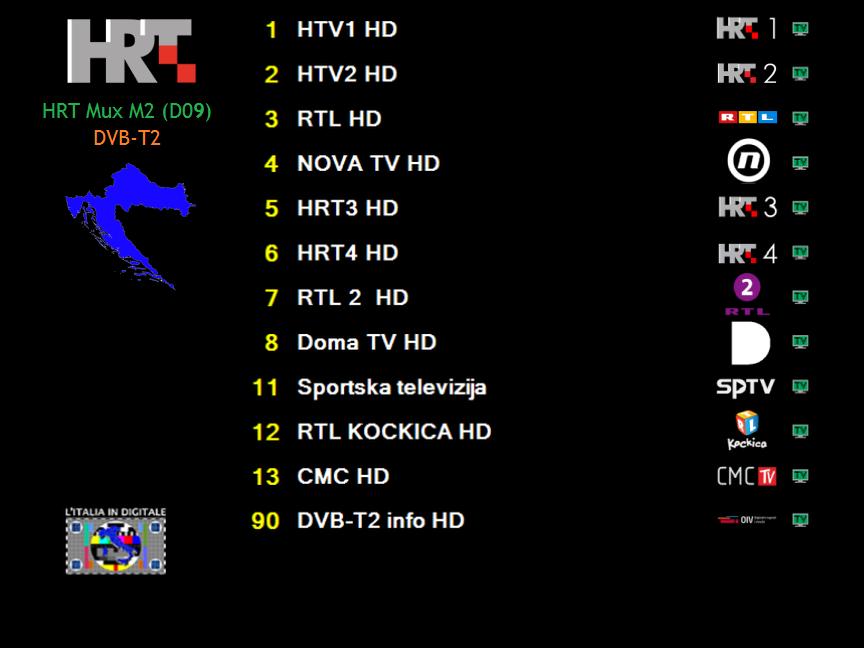 HRT MUX M2 (D09) (DVB-T2)