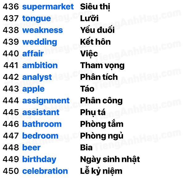 Danh sách 500 danh từ tiếng Anh phố biến nhất cực dễ nhớ