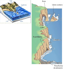 Photo: Erosión lateral de los promontorios