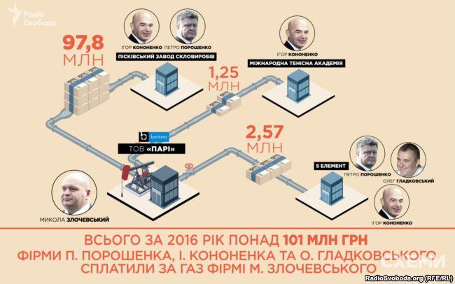 """Екс-міністр екології Злочевський повернувся в Україну, - """"Економічна правда"""" - Цензор.НЕТ 6671"""