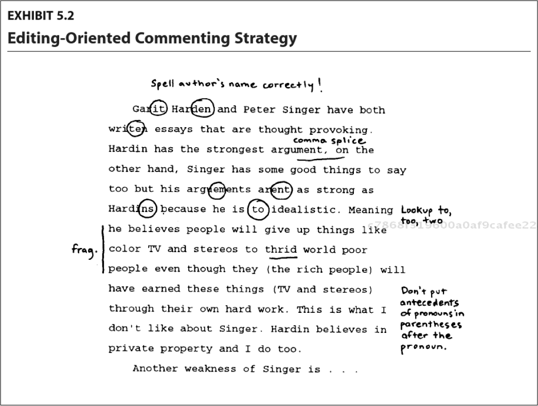 Example of unsuccessful feedback given All on grammar and none on contentideas (Bean, 2011)