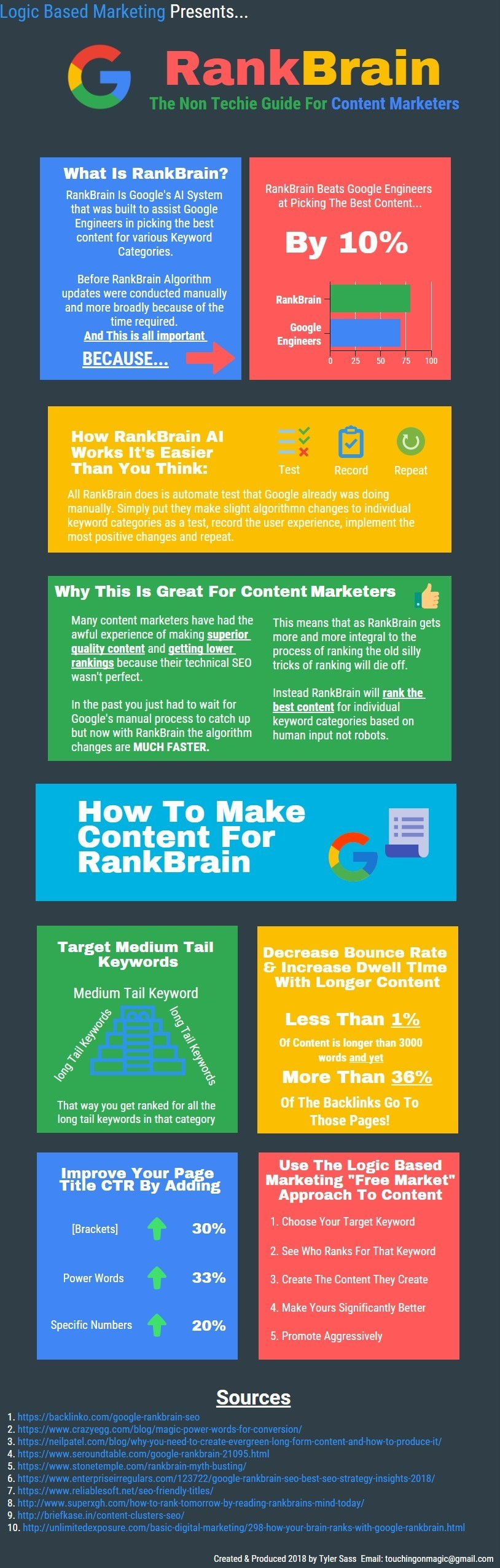 RankBrain The Non Techie Guide For Content Marketers Infographic