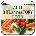 Anti Inflammatory Foods icon
