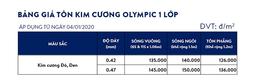 https://myvietgroup.vn/gia-ton-cach-nhiet-kim-cuong-olympic
