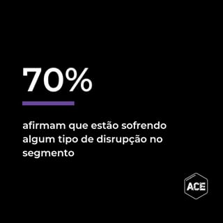 ACE Innovation Survey Report 2019