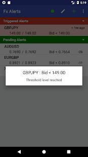 Price alert app forex