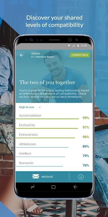 EHarmony online dating vurderinger