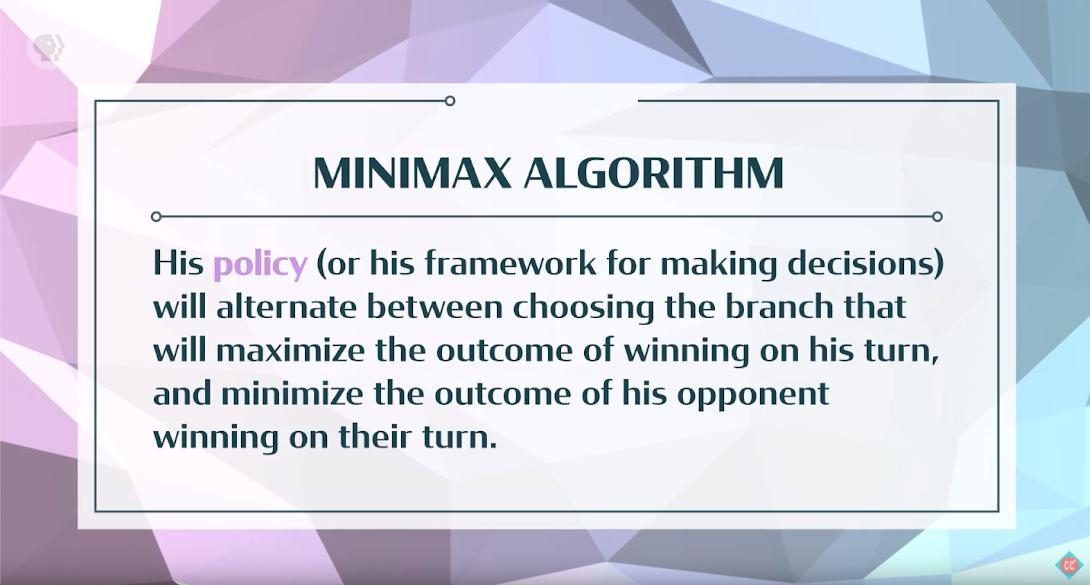 Minimax algorithm.