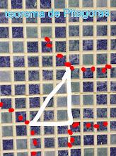 Photo: 5. Pitagoras - 3^2+4^2=5^2 - Grupo Cifra